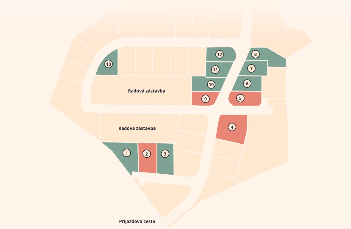 Samostatné domy Situácia